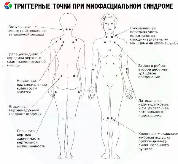 Idroterapia del colon: la morte risiede nell'intestino